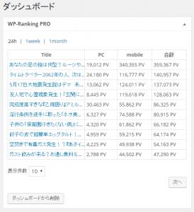wp-ranking04
